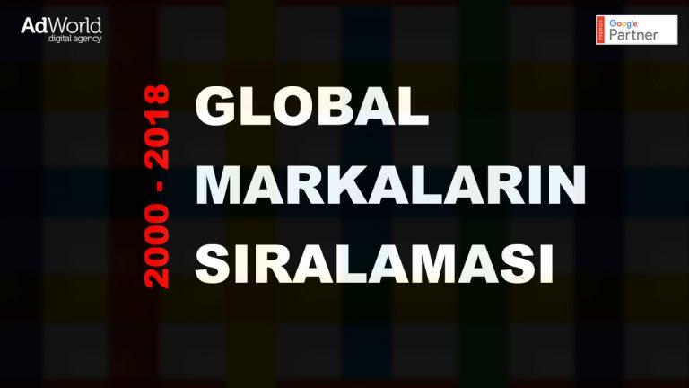 Global Markaların Tarihten Bugüne Olan Sıralaması